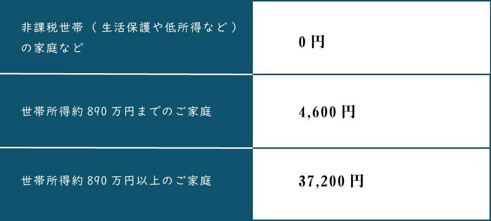 マルシュ/料金表