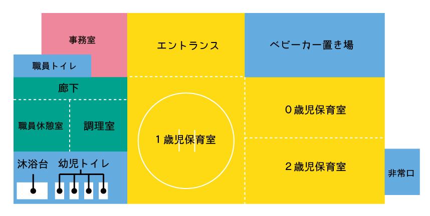 両国保育園園内図