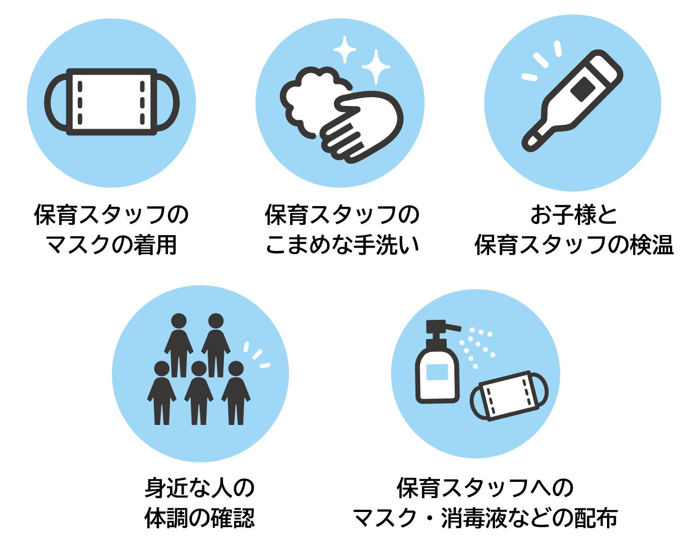 ル・アンジェの新型コロナウィルス感染予防対策