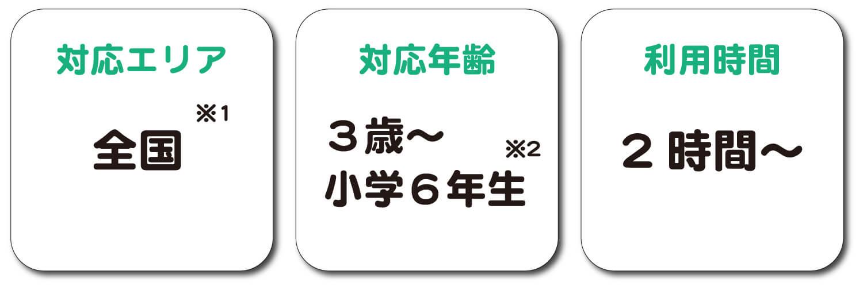 家事サポーター_詳細